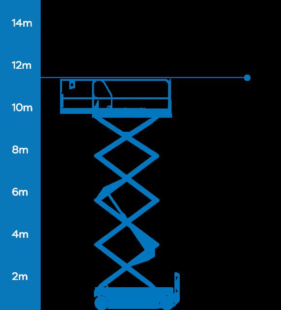 Genie GS4047 | Scissor Lift | Powered Access | Smiths Hire
