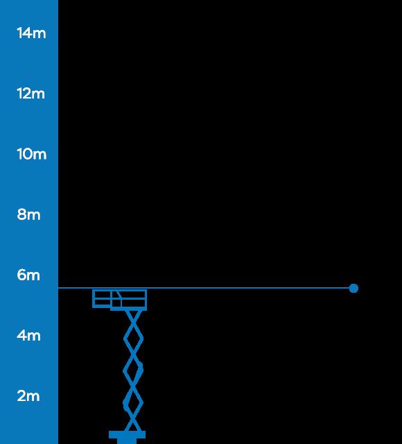 Skyjack SJ111 3219 (WH 7.6m)