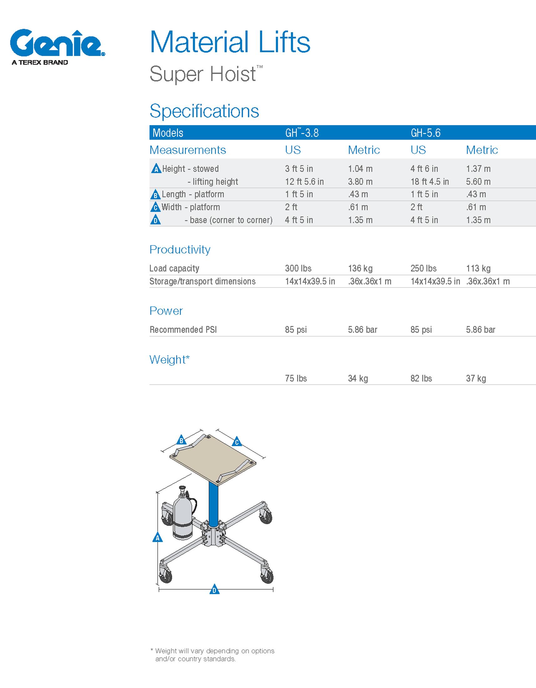 Genie GH-5 6 Super Hoist Hire | Material Lift Hire | Smiths