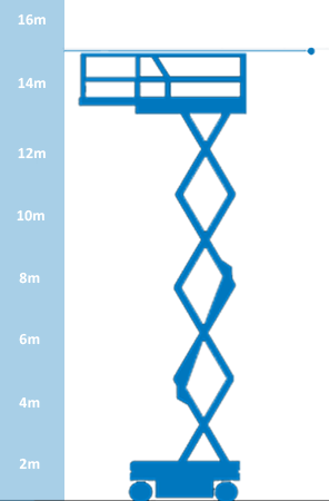 17.24m Skyjack Rough Terrain Scissor Lift
